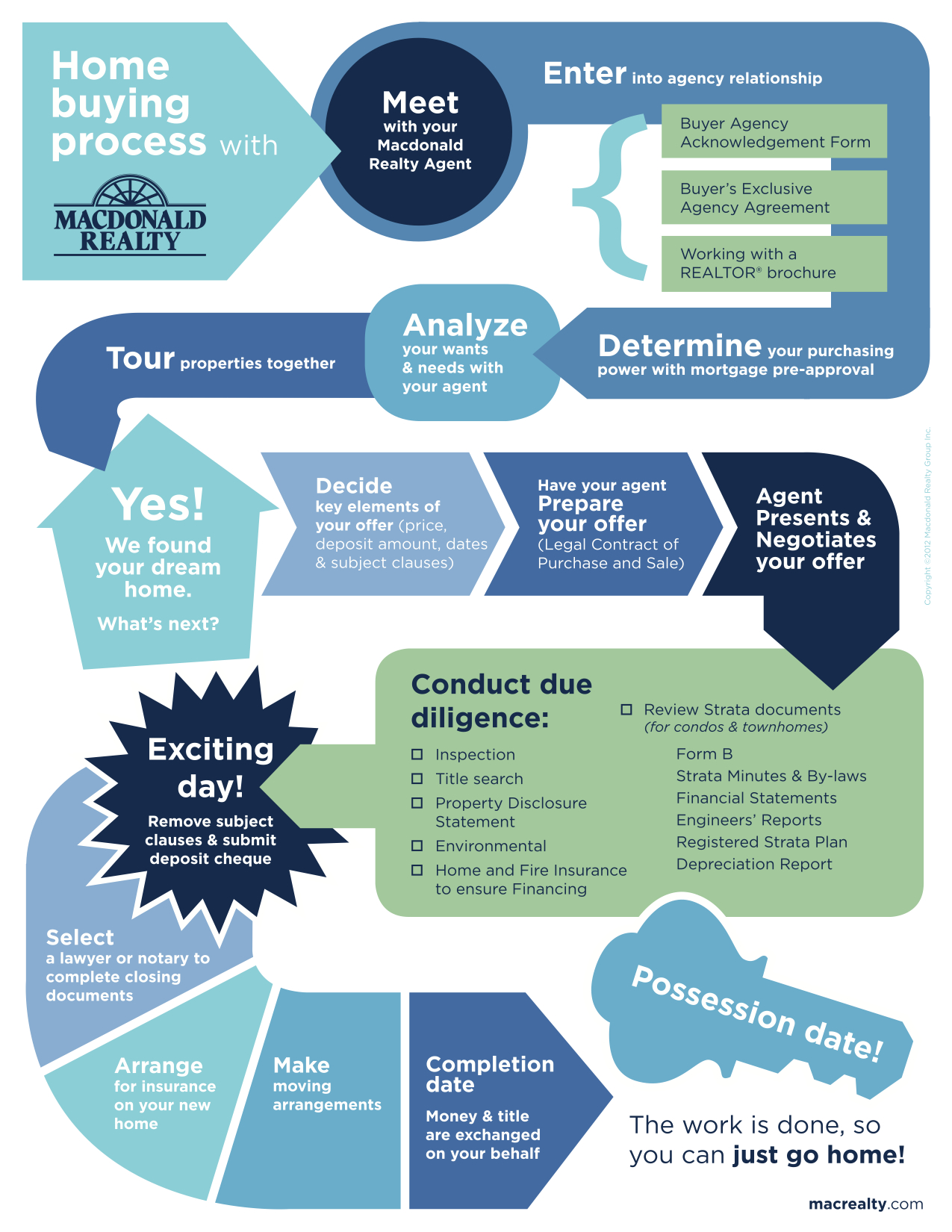 Infographic_Home_Buying_Process